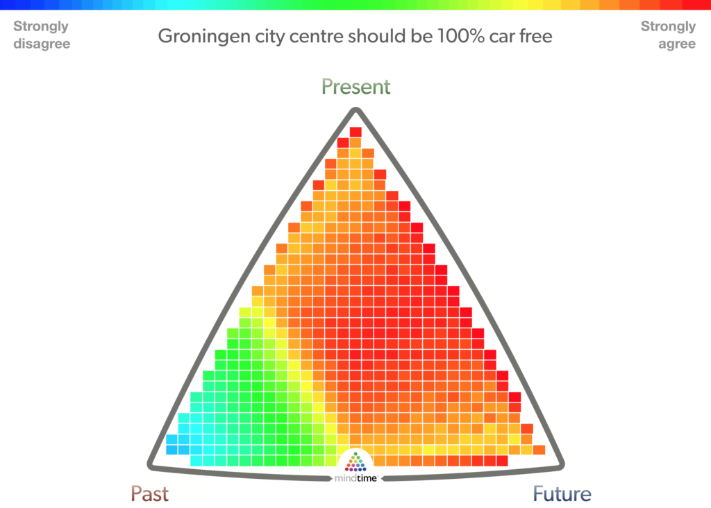 MindTime Thermo Maps - TEDx Groningen - 3 - Groningen city centre should become 100% car free