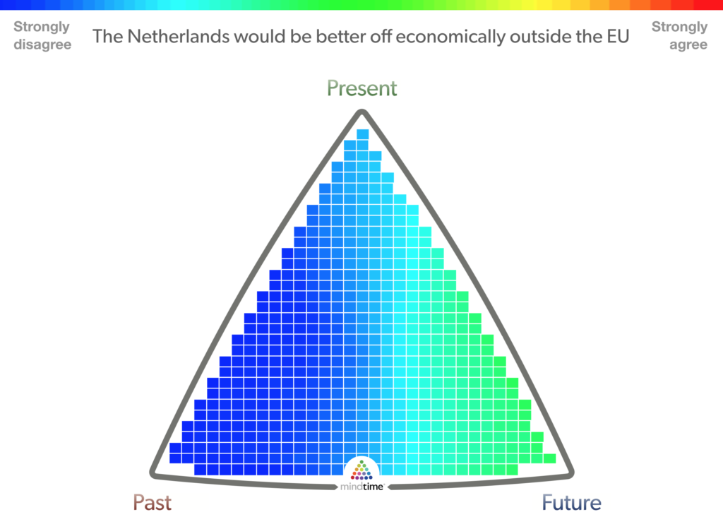 MindTime Thermo Maps - TEDx Groningen - 8 - The Netherlands would be better off economically outside the EU