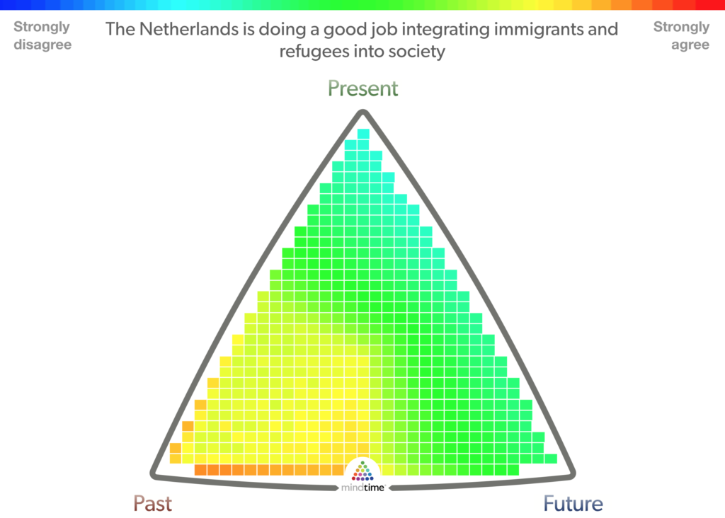 MindTime Thermo Maps - TEDx Groningen - 9 - The Netherlands is doing a good job integrating immigrants and refugees into society